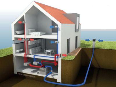 Logo Vnitřní mikroklima ařízené větrání bytů arodinných domů