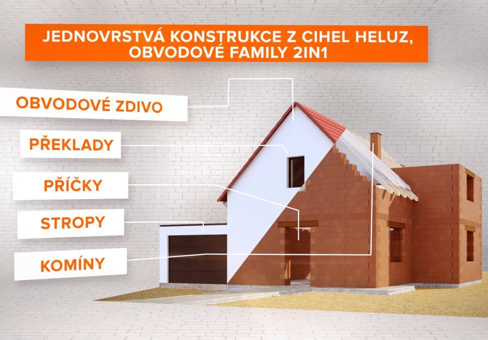 Clanky Heluz Cihlarsky Prumysl V O S Dolni Bukovsko