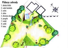 Půdorys zahrady