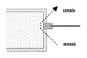 Schéma úniku tepla kolem okenního rámu
