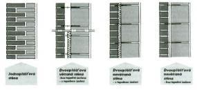 Možnosti aplikace lícových cihel v obvodovém plášti