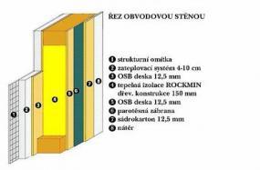 Příklad obvodové stěny nízkoenergetické stavby