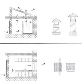 Odsávání přes strop, odsávání okenním ventilátorem