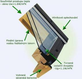 FOTO: DIZ TÁBOR, dřevěné střešní okno