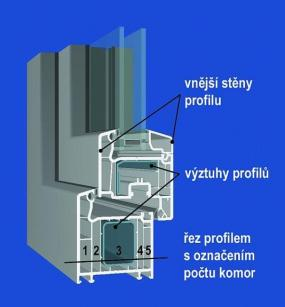 Obr: OKNOSERVIS - jiná okna
