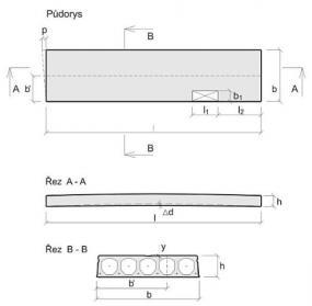 Obr: STROPSYSTEM GOLDBECK, průřez předpjatým stropním panelem