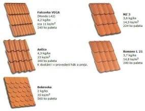 Obr: www.pemastav.cz, modely tašek MEINDL