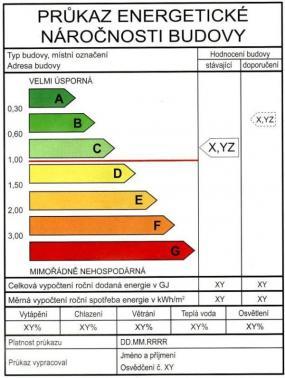 Zdroj: www.nazeleno.cz