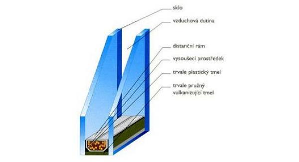 www.dafe.cz, zasklení oken - tepelná izolace