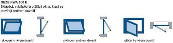 Obr: www.geze.cz, GEZE RWA 100E