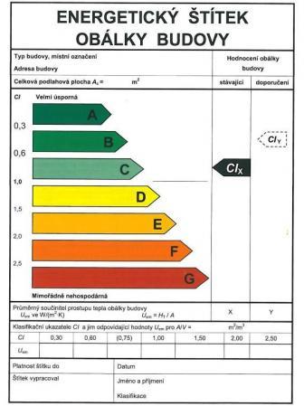 Energetický štítek budov