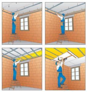 Obr: www.rigips.cz, instalace pod strop
