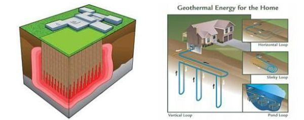 Obr: VK CAD; tepelná čerpadla, vrtaná versus povrchová technologie