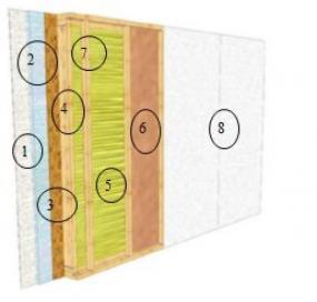 Obr: Dřevostavby OK, obvodová stěna