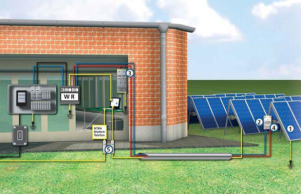 Obr: Sun PI, solární elektrárna