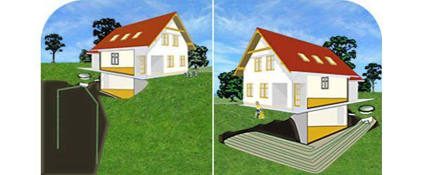 Obr: www.geothermie-confort.com, horizontální a vertikální jímání, čerpadlo země-země