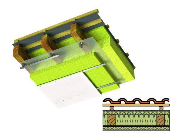 Zateplení pod, mezi a nad krokvemi materiálem Airrock LD nebo Airrock ND.