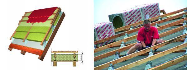 Při zateplení nad krokvemi TOPROCKem (využívá speciálních kovových držáků) vynikne konstrukce krovu.