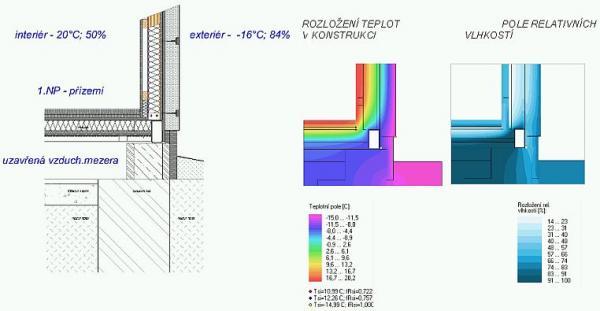 Detail styku podlahy s obvodovou stěnou, systém Energy plus