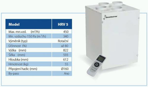 Model HRV 5