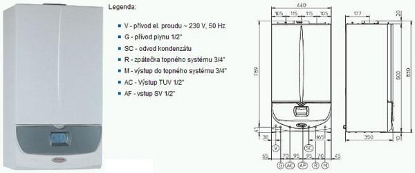 Základní technické parametry kotle
