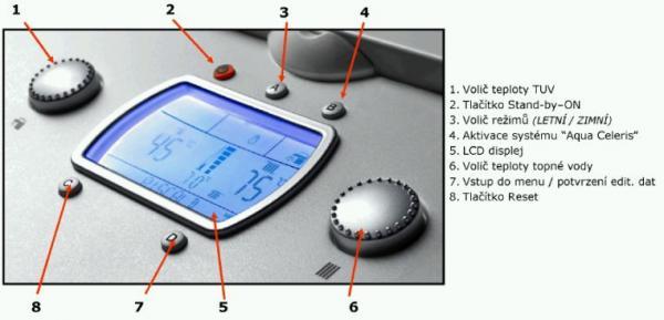 Elektronická regulace