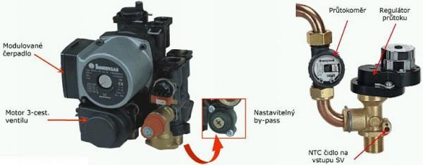 Nový hydraulický monoblok a regulátor průtoku TUV