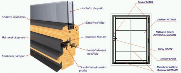 Foto: KMM OKNO, dřevěná eurookna Futurex
