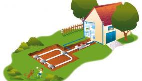 Ilustrační foto (www.shutterstock.com), schéma horizontálního tepelného čerpadla země - země