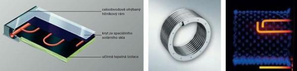 Foto: K Mont Choceň, řez kolektorem Vitosol 100 F, nerezový výměník Inox-Radial a síťka MatriX