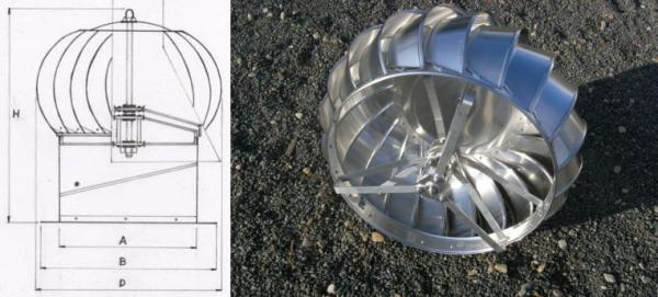 Obr: Tauris plus, schéma ventilačních turbín VIV a foto VV 20/500