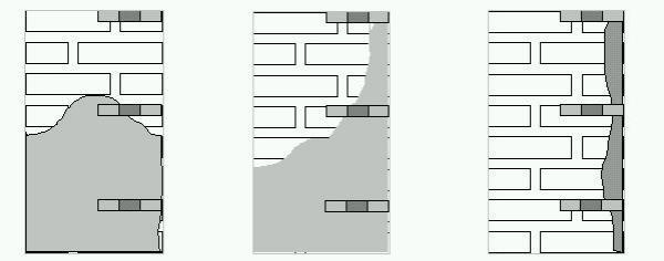Obr: REMMERS, zleva vzlínající vlhkost, kombinace vzlíní a kondenzace a kondenzace na povrchu