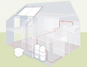 Foto: STIEBEL ELTRON, schéma vytápění kombinací solárního systému a tepelného čerpadla