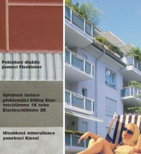Foto: Remmers, skladba systému alternativní izolace ve spojení s keramickými obklady