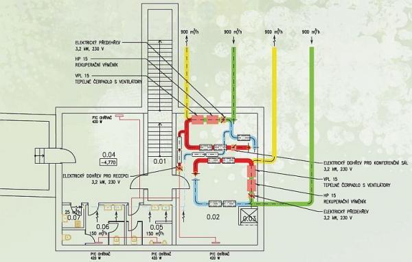 Obr: Capro, systém vytápění penzionu