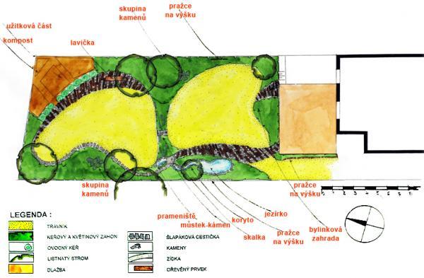 Řešení zahrady s použitím pražců a oblázků.