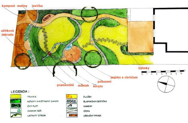 Řešení zahrady spoužitím šlapáků a zídek.