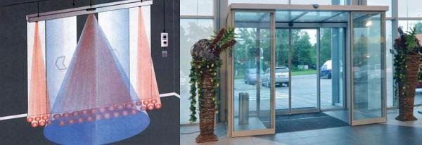 Obr: Aktivační modrá a bezpečnostní červená zóna; Foto: dveře STA 20