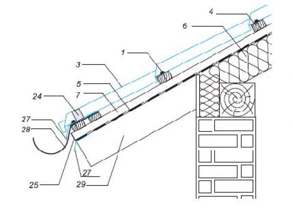 Obr: Lindab, detail větrané okapové hrany