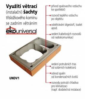 Obr: EKO KOMÍNY, využití šachty