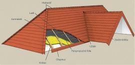 Obr: www.yanesystems.cz, schéma střechy Halny