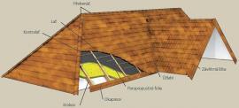 Obr: www.yanesystems.cz, schéma střechy Halny Antica