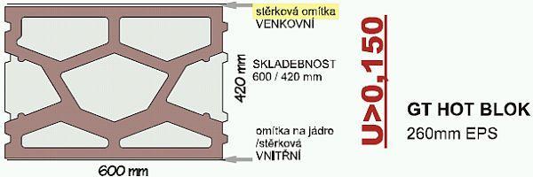 Obr: www.zlaty-dum.cz, horký GT blok