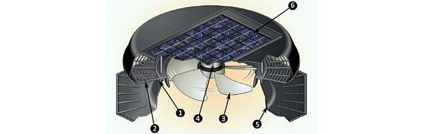 Obr: SOLATUBE®, průřez ventilátorem