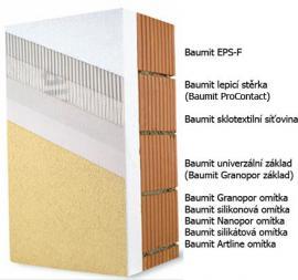 Obr: Baumit, struktura tepelné izolace Baumit EPS-F