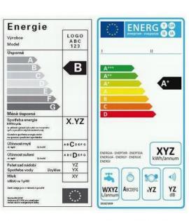 Zdroj: bydleni.cz, starý a nový energetický štítek