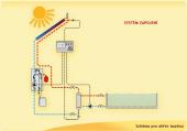 Systém pro ohřev vody v bazénu
