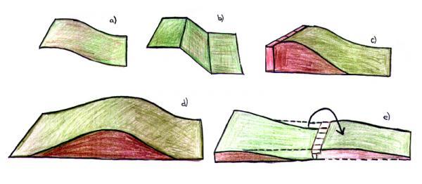 Obr: ČESKÉSTAVBY.cz, modelace terénu