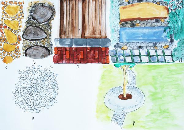 Legenda: a) velké placáky zasazené do menších kamenů, b) dřevěné řezy položené do štěrku, c) dřevo, betonové dlaždice a cihly, d) kostky, oblázky a velké placáky, e) vyskládaný tvar z valounků, f) okolí stromu zasypané bílými kamínky (štěrkem)