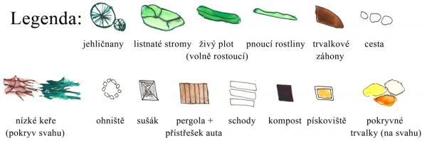Obr: ČESKÉSTAVBY.cz, Legenda k projektu